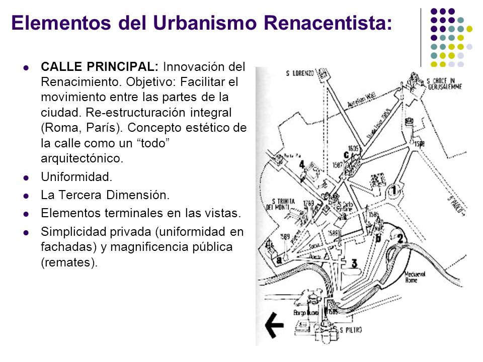 Elementos del Urbanismo Renacentista: