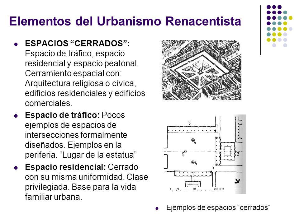 Elementos del Urbanismo Renacentista