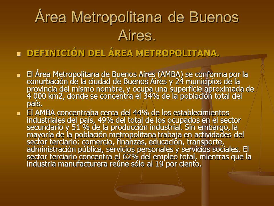 Área Metropolitana de Buenos Aires.