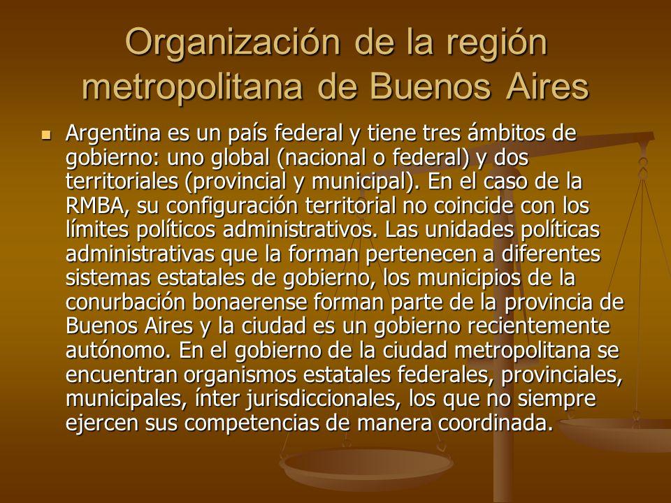 Organización de la región metropolitana de Buenos Aires