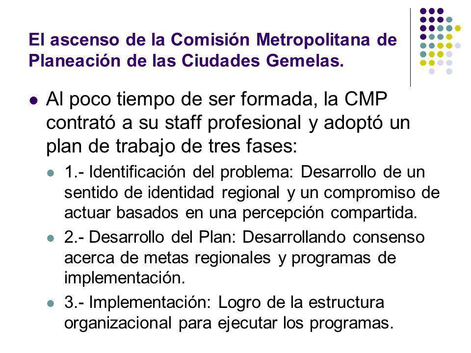 El ascenso de la Comisión Metropolitana de Planeación de las Ciudades Gemelas.