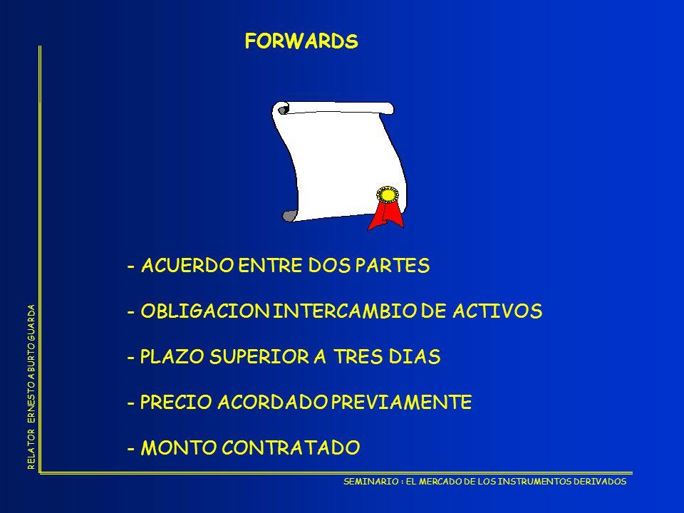 FORWARDS - ACUERDO ENTRE DOS PARTES. - OBLIGACION INTERCAMBIO DE ACTIVOS. - PLAZO SUPERIOR A TRES DIAS.