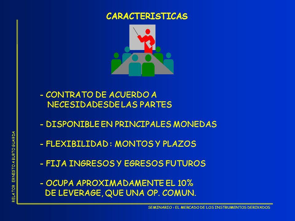 CARACTERISTICAS - CONTRATO DE ACUERDO A. NECESIDADESDE LAS PARTES. - DISPONIBLE EN PRINCIPALES MONEDAS.