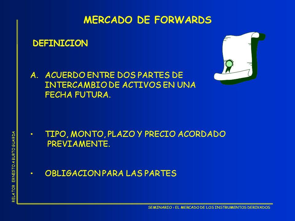 MERCADO DE FORWARDS DEFINICION ACUERDO ENTRE DOS PARTES DE
