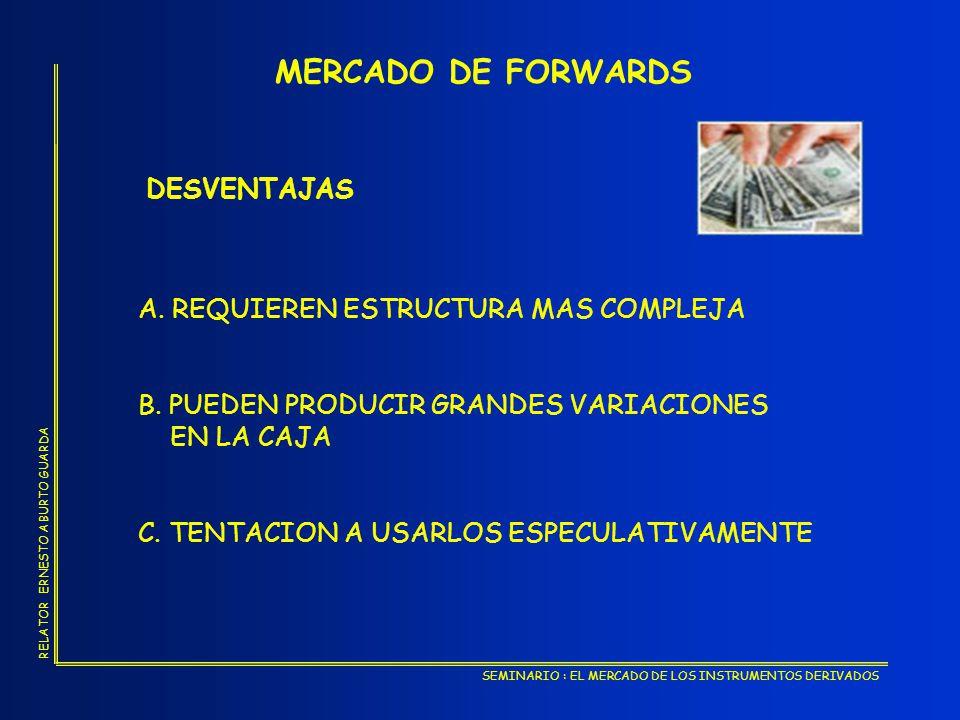 MERCADO DE FORWARDS DESVENTAJAS A. REQUIEREN ESTRUCTURA MAS COMPLEJA