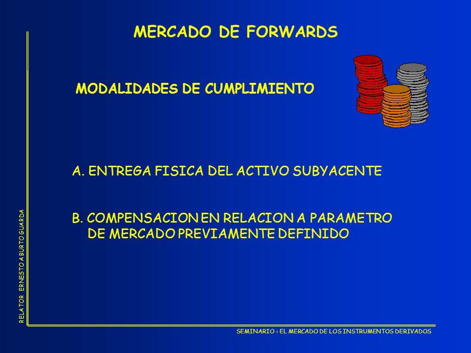 MERCADO DE FORWARDS MODALIDADES DE CUMPLIMIENTO