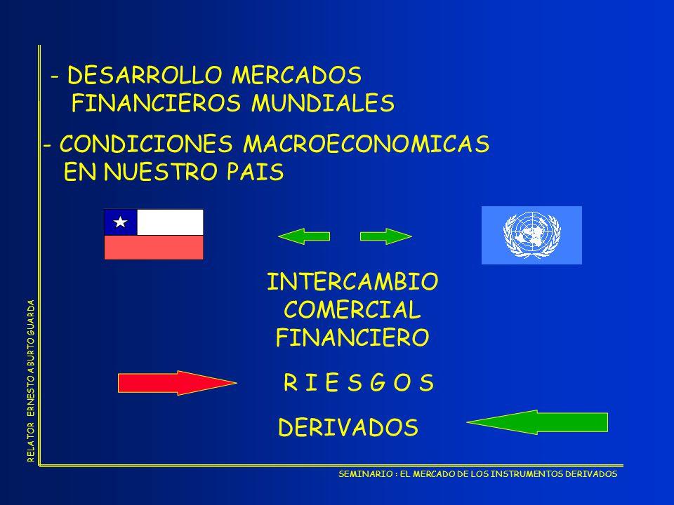- DESARROLLO MERCADOS FINANCIEROS MUNDIALES. - CONDICIONES MACROECONOMICAS. EN NUESTRO PAIS. INTERCAMBIO.