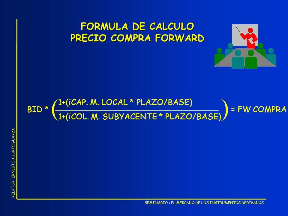 ( ) FORMULA DE CALCULO PRECIO COMPRA FORWARD