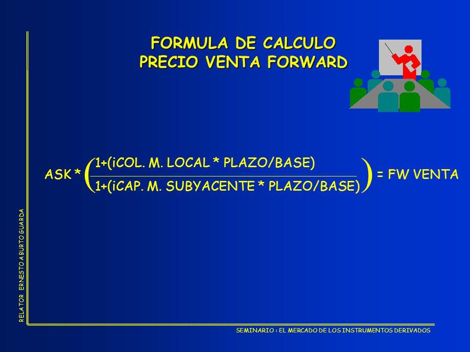 ( ) FORMULA DE CALCULO PRECIO VENTA FORWARD