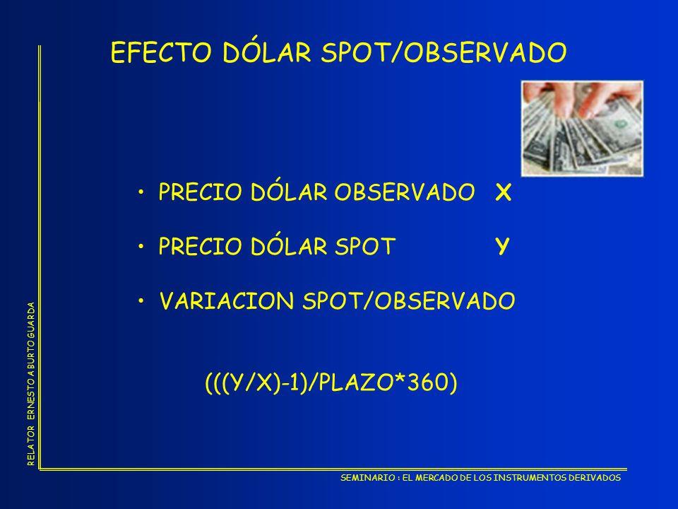 EFECTO DÓLAR SPOT/OBSERVADO