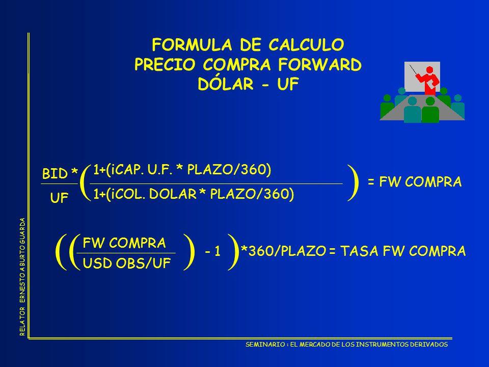 ( ) (( ) ) FORMULA DE CALCULO PRECIO COMPRA FORWARD DÓLAR - UF