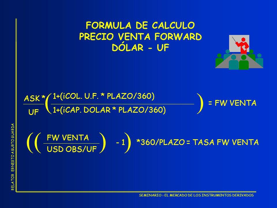 ( ) (( ) ) FORMULA DE CALCULO PRECIO VENTA FORWARD DÓLAR - UF