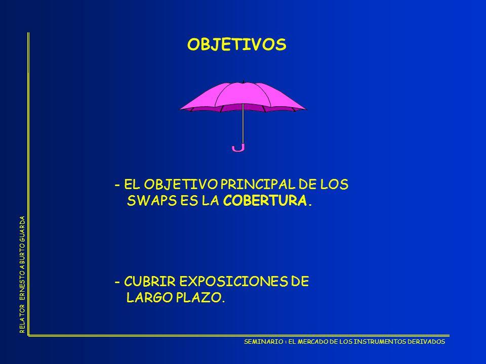 OBJETIVOS - EL OBJETIVO PRINCIPAL DE LOS SWAPS ES LA COBERTURA.