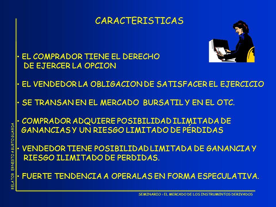 CARACTERISTICAS EL COMPRADOR TIENE EL DERECHO DE EJERCER LA OPCION