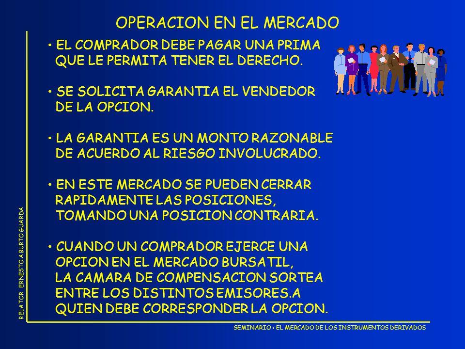 OPERACION EN EL MERCADO