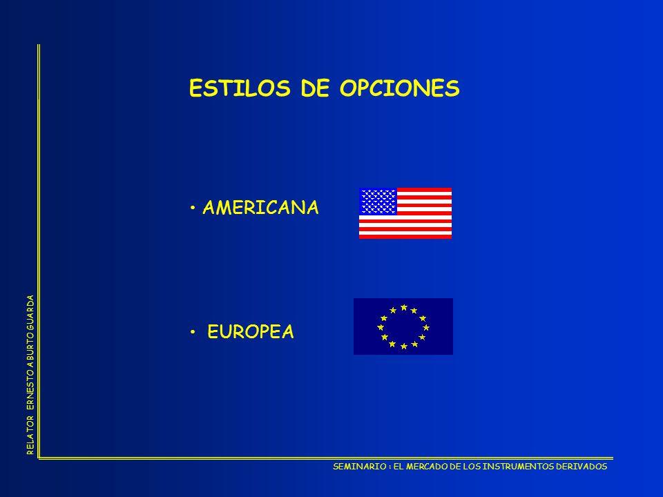 ESTILOS DE OPCIONES AMERICANA EUROPEA