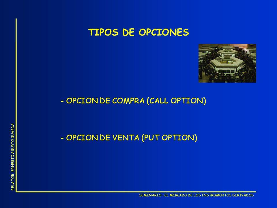 TIPOS DE OPCIONES - OPCION DE COMPRA (CALL OPTION)