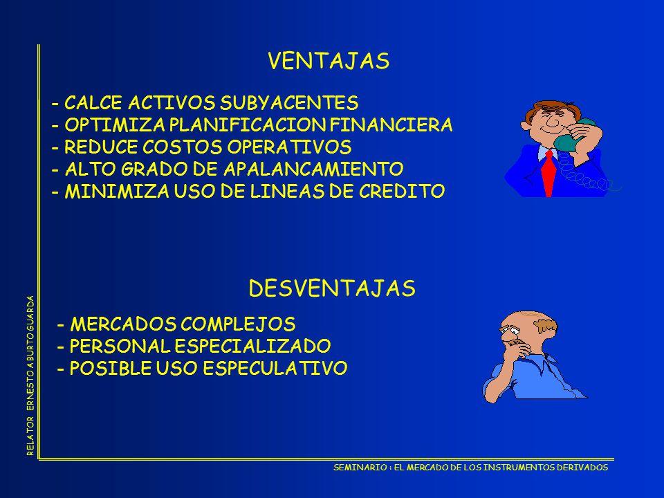 VENTAJAS DESVENTAJAS - CALCE ACTIVOS SUBYACENTES