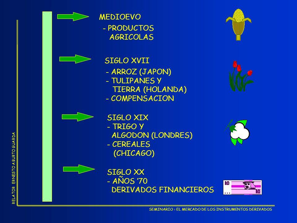 MEDIOEVO - PRODUCTOS. AGRICOLAS. SIGLO XVII. - ARROZ (JAPON) - TULIPANES Y. TIERRA (HOLANDA) - COMPENSACION.