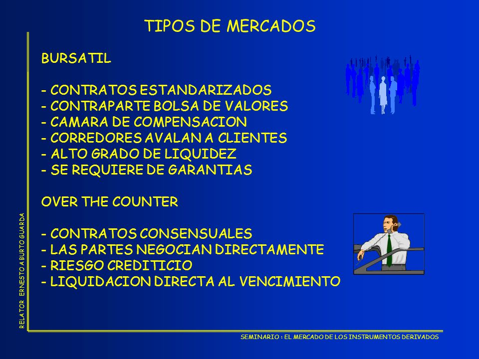 TIPOS DE MERCADOS BURSATIL - CONTRATOS ESTANDARIZADOS