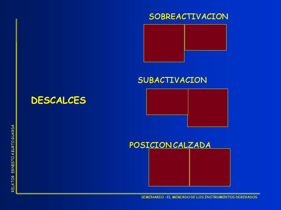 SOBREACTIVACION SUBACTIVACION DESCALCES POSICION CALZADA