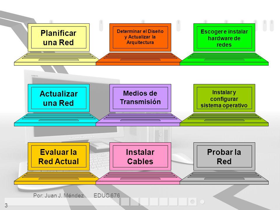 Planificar una Red Actualizar una Red Evaluar la Red Actual