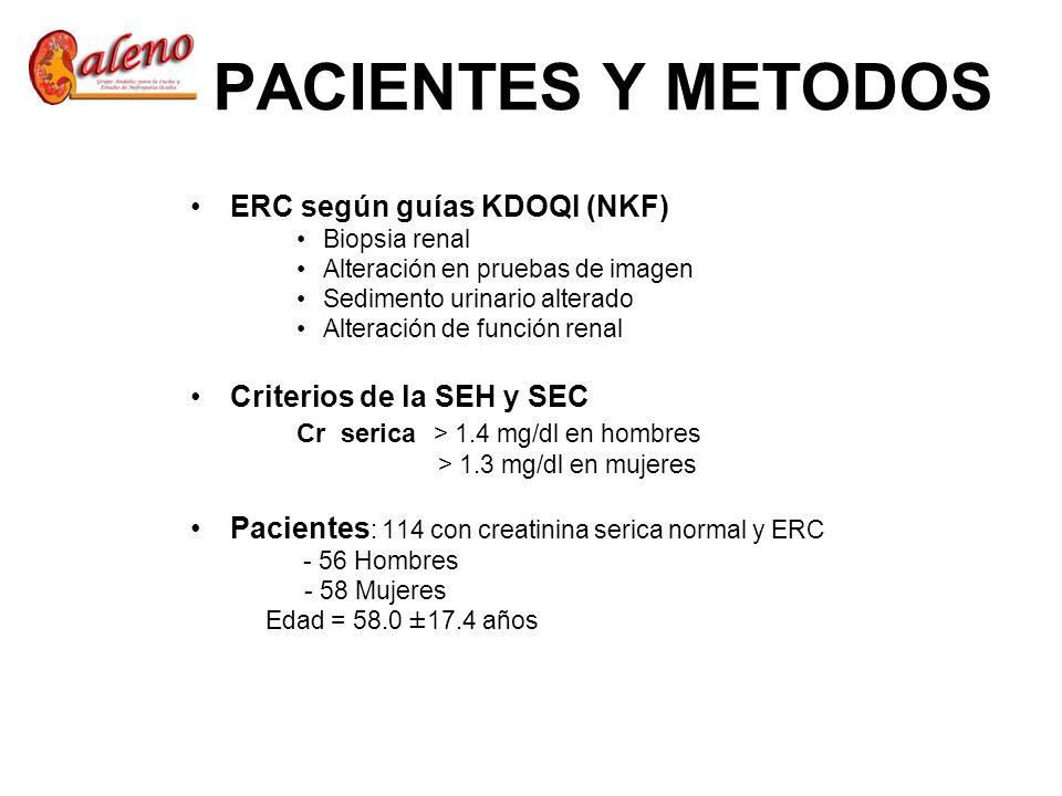 PACIENTES Y METODOS ERC según guías KDOQI (NKF)