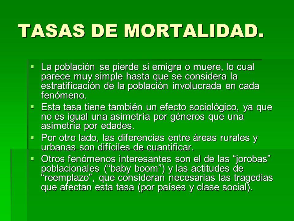 TASAS DE MORTALIDAD.