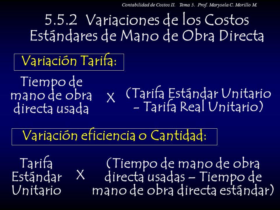 5.5.2 Variaciones de los Costos Estándares de Mano de Obra Directa