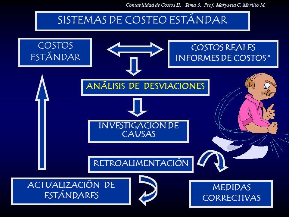 SISTEMAS DE COSTEO ESTÁNDAR