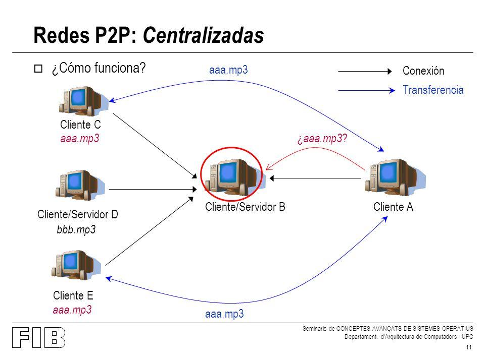 Redes P2P: Centralizadas