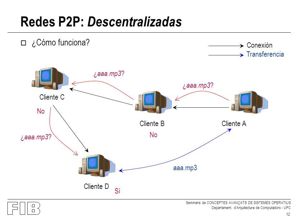 Redes P2P: Descentralizadas