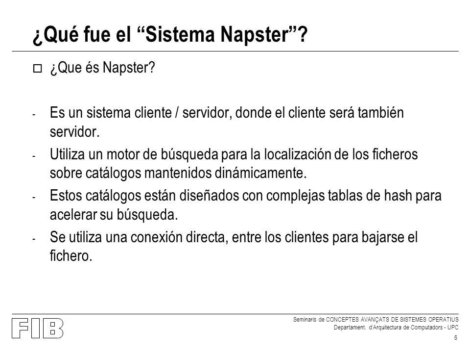 ¿Qué fue el Sistema Napster