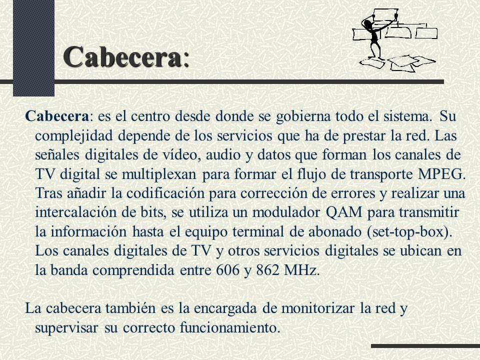 Cabecera: