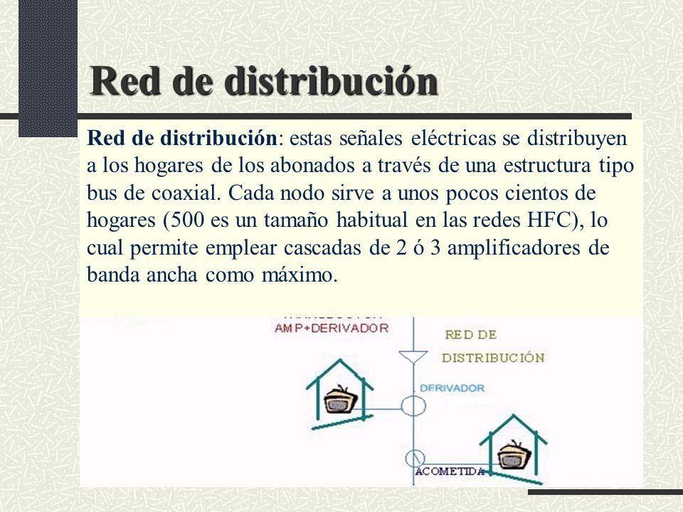 Red de distribución