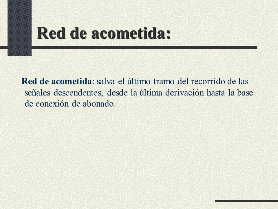 Red de acometida: