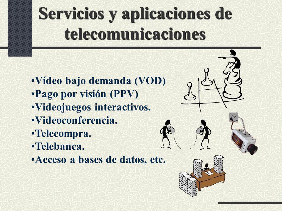 Servicios y aplicaciones de telecomunicaciones