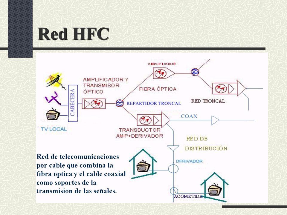 Red HFC Red de telecomunicaciones por cable que combina la fibra óptica y el cable coaxial como soportes de la transmisión de las señales.