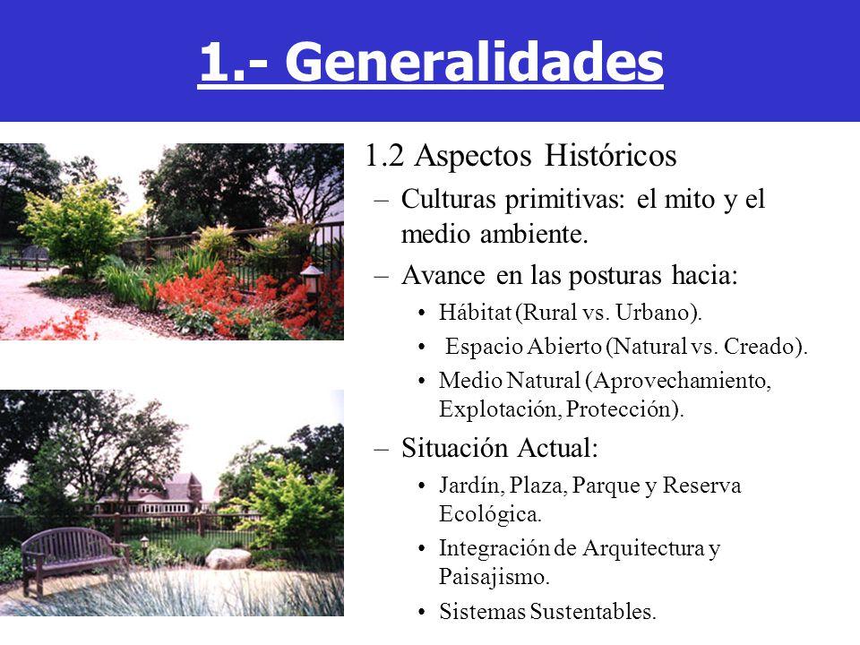 1.- Generalidades 1.2 Aspectos Históricos