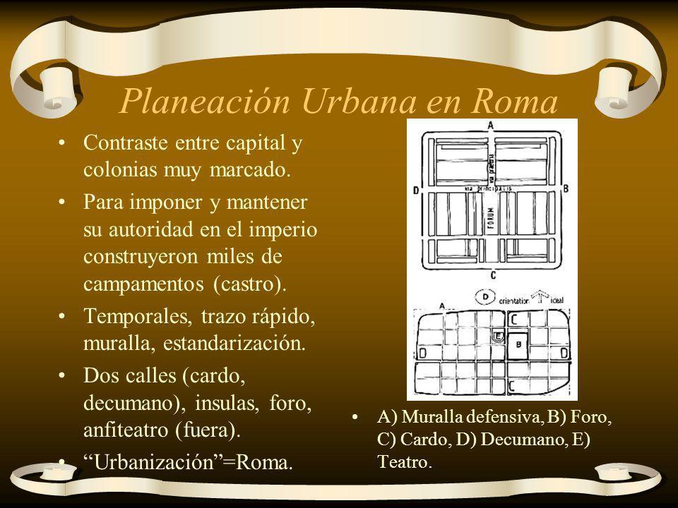 Planeación Urbana en Roma