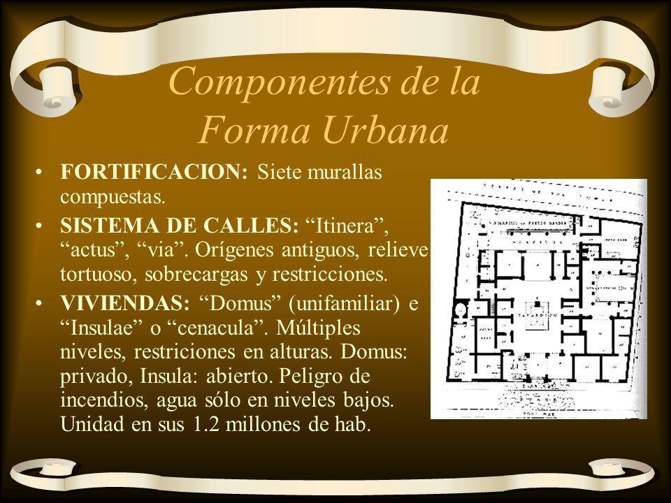 Componentes de la Forma Urbana