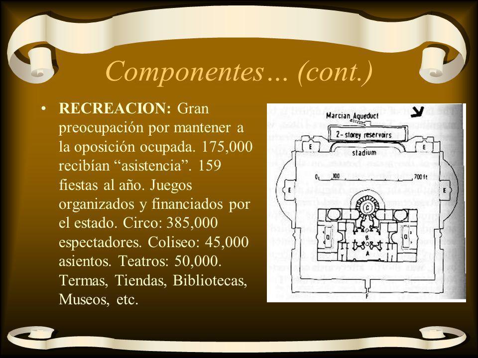 Componentes… (cont.)