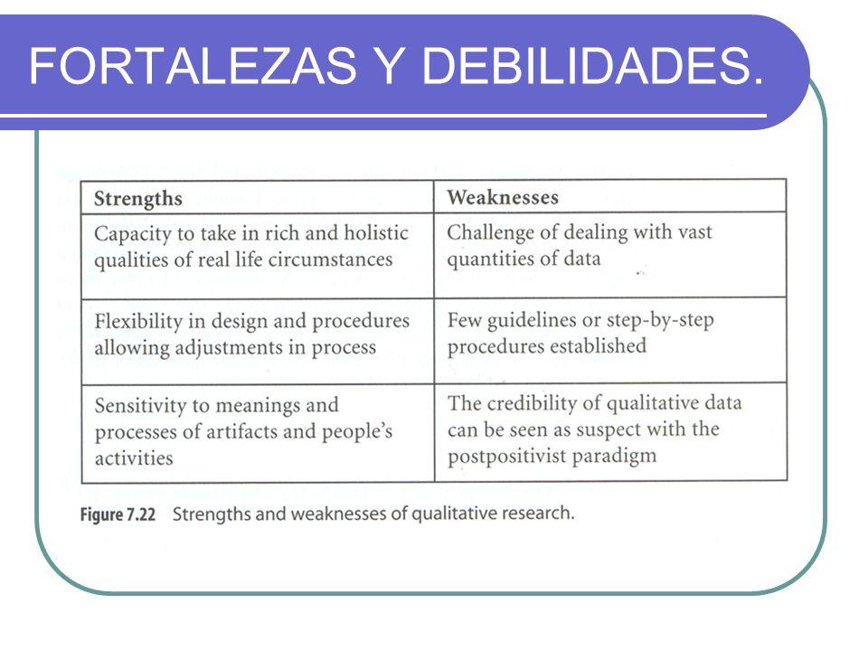 FORTALEZAS Y DEBILIDADES.