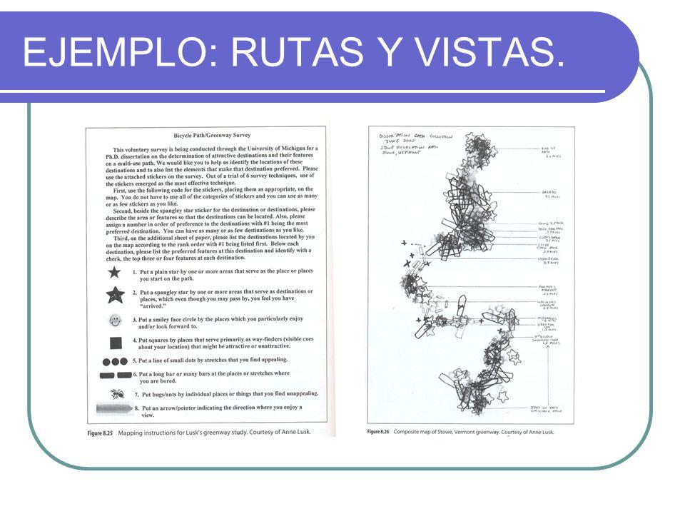 EJEMPLO: RUTAS Y VISTAS.