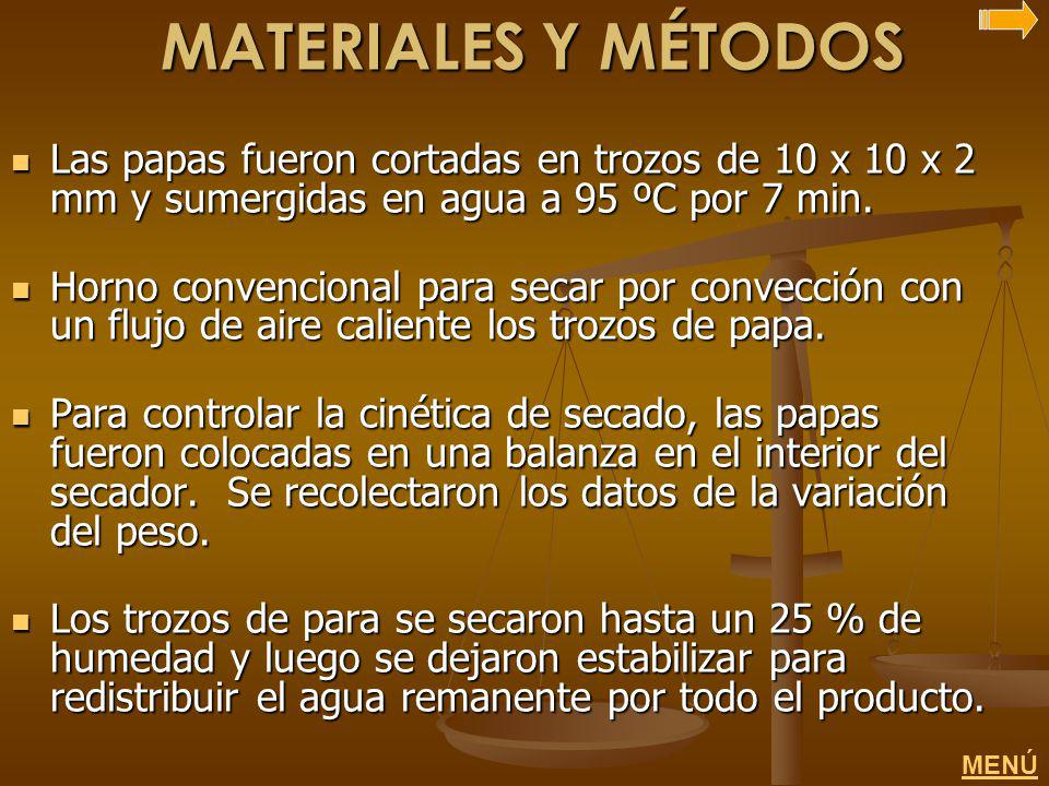 MATERIALES Y MÉTODOS Las papas fueron cortadas en trozos de 10 x 10 x 2 mm y sumergidas en agua a 95 ºC por 7 min.