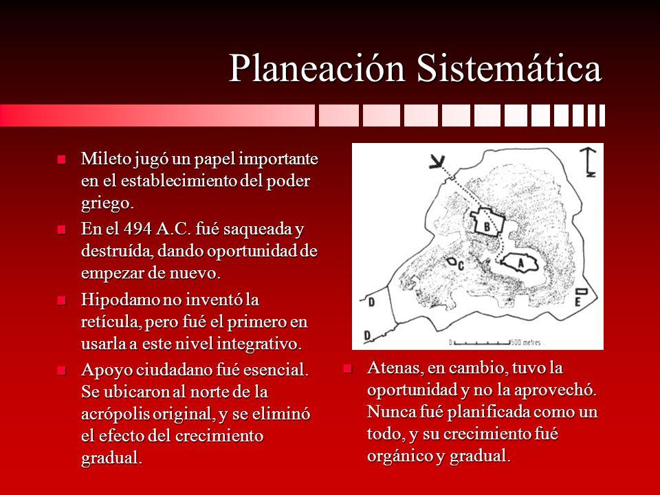 Planeación Sistemática
