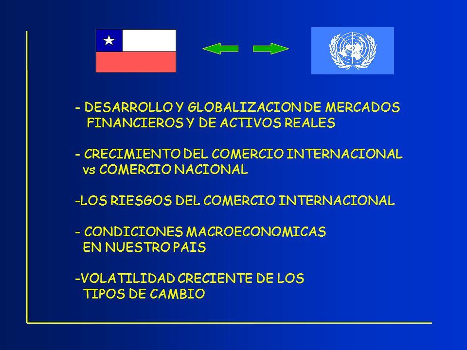 - DESARROLLO Y GLOBALIZACION DE MERCADOS