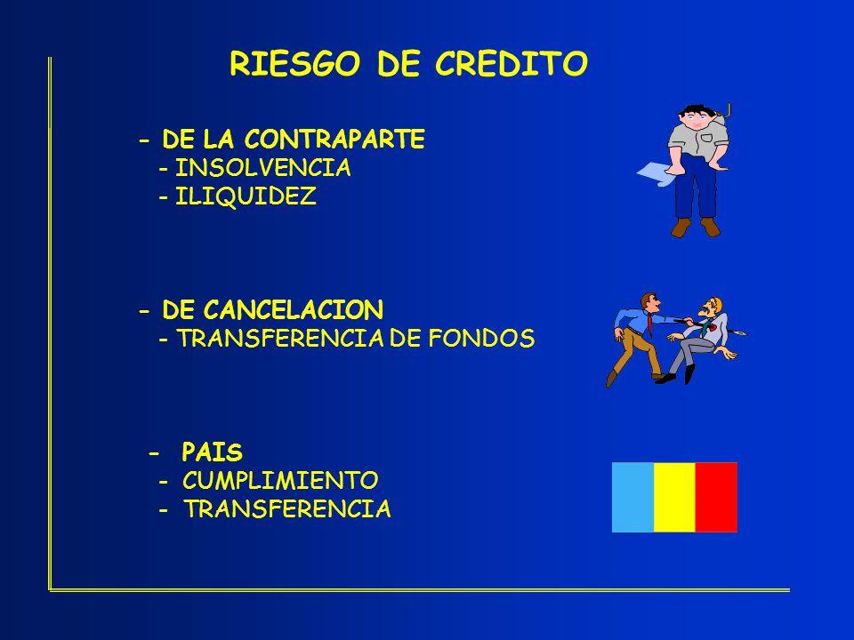 RIESGO DE CREDITO - DE LA CONTRAPARTE - INSOLVENCIA - ILIQUIDEZ