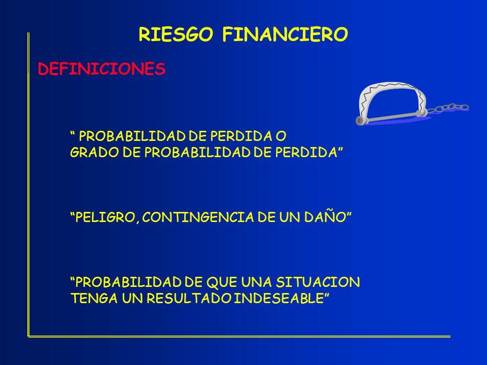 RIESGO FINANCIERO DEFINICIONES PROBABILIDAD DE PERDIDA O