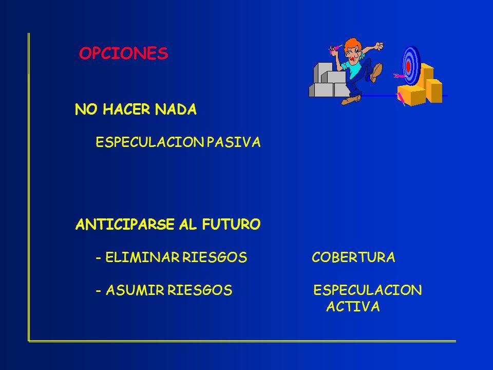 OPCIONES NO HACER NADA ESPECULACION PASIVA ANTICIPARSE AL FUTURO